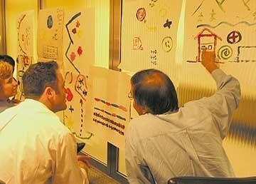 Arts-based dialogue at BP