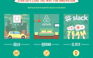 Benefits-Challenges-of-Business-Innovation