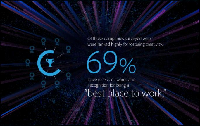 Adobe Creativity in business study